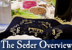 The Seder Overview