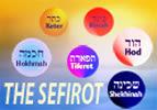 The Sefirot