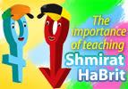 The Importance of Teaching Shmirat HaBrit
